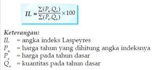 Metode Laspeyres