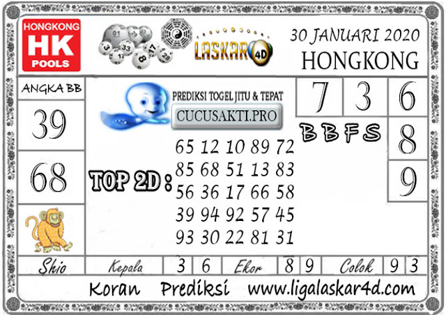 Prediksi Togel HONGKONG LASKAR4d 30 JANUARI 2020