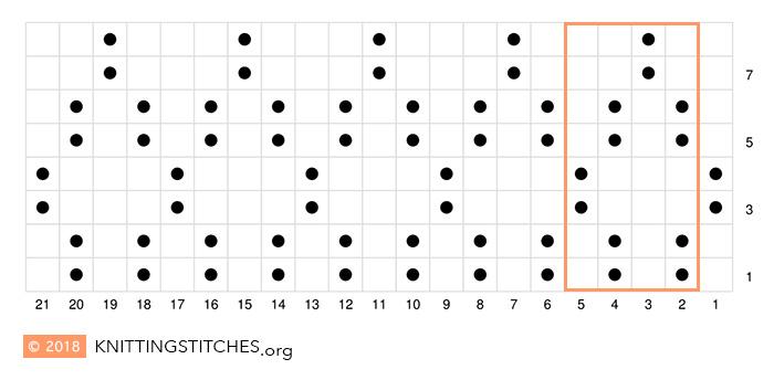 Seersucker Stitch Chart | Knitting Stitch Patterns #knitpurl #knitting #knitters