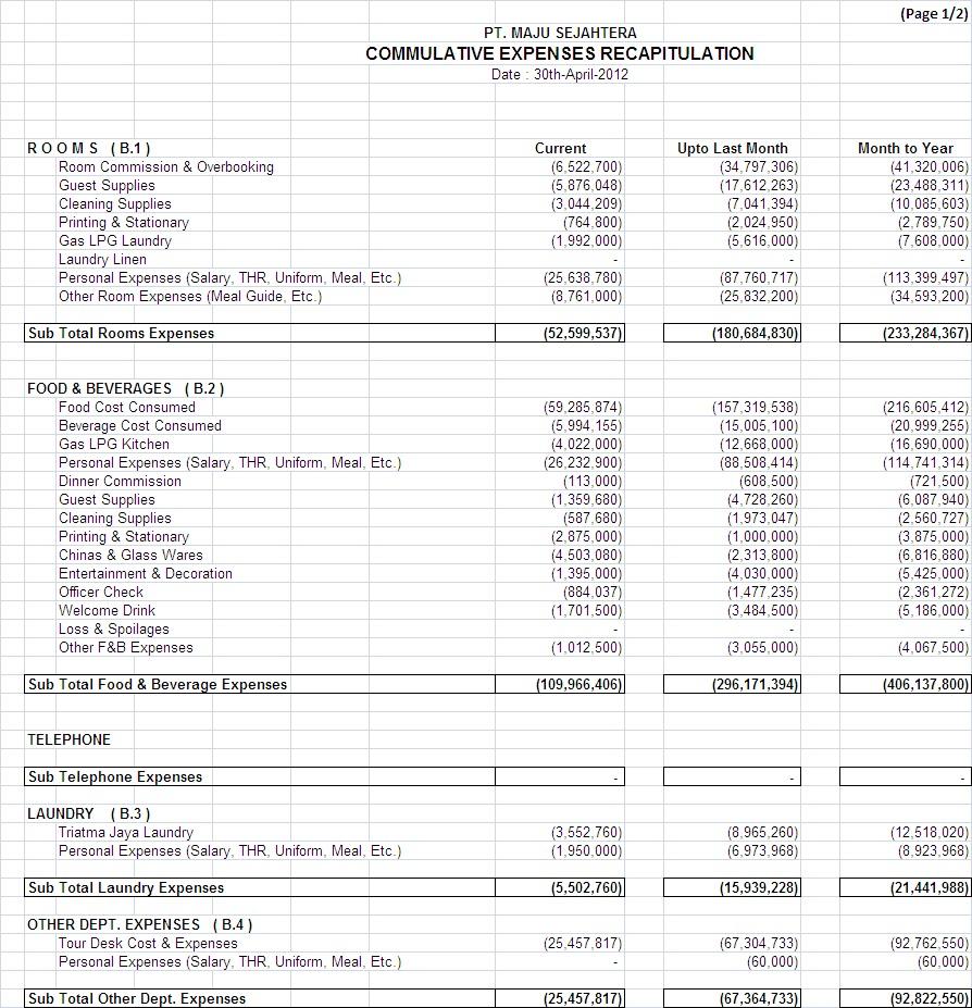 Contoh Laporan Keuangan Contoh 36