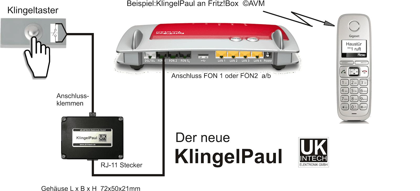 hausautomation mit raspberry, fhem und fritzbox: fritzbox mit der