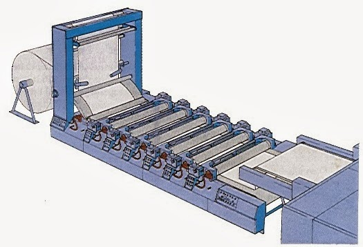 A Typical Printing Process | Printing Paste Preparation
