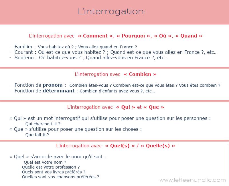 L'interrogation en français. #cours de #français #ressources #gratuits livret d'exercices