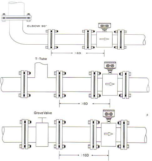 Krohne Flow Meter Wiring Diagram from 4.bp.blogspot.com