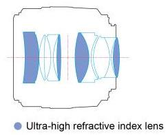 Оптическая схема объектива Yongnuo YN 50mm f/1.4