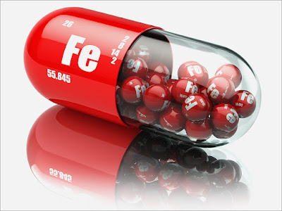 The risk of iron deficiency in the body