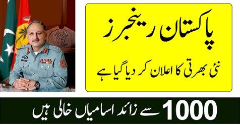Headquarter Pakistan Rangers Sub Inspector Sipahi Clerk Khateeb & Others Jobs