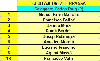 Componentes del Club Ajedrez Terrassa en el II Campeonato de España de Ajedrez por Equipos