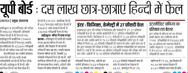 यूपी बोर्ड में दस लाख हिंदी में फेल न्यूज़
