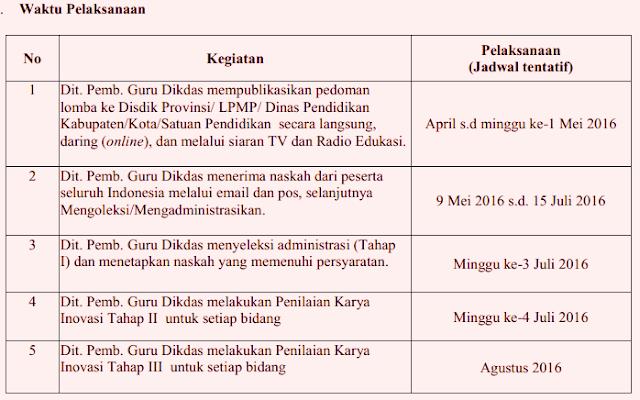 Pedoman Lomba Inovasi Pembelajaran Inobel Guru Sd Tahun 2016 Forum Guru Indonesia