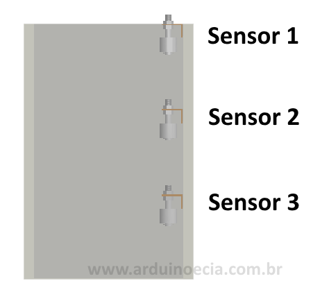 Sensor de liquido - Vários sensores
