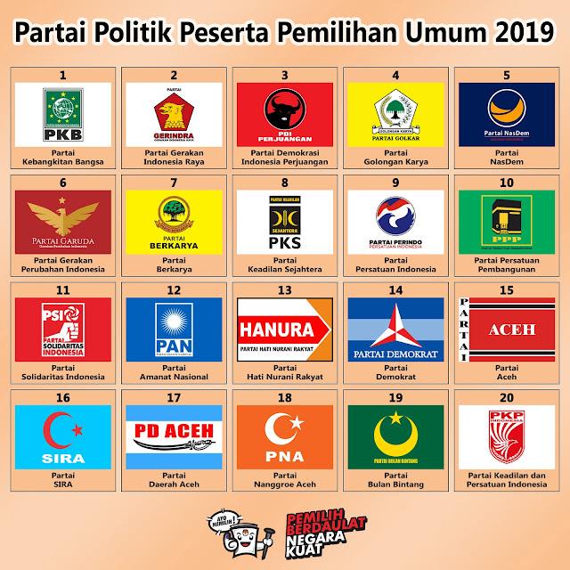 BakaNekoBaka: Partai Politik Peserta Pemilu 2019