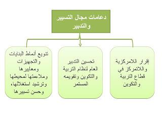 تلخيص رائع و موجز للميثاق الوطني للتربية و التكوين