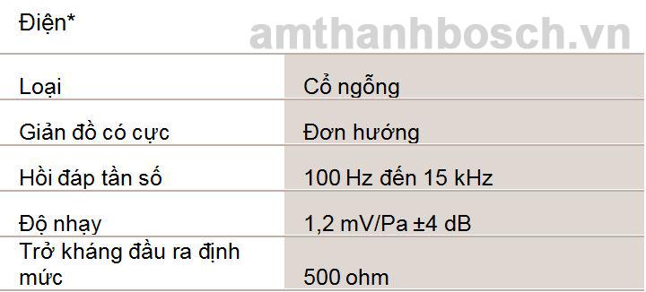 Thông số kĩ thuật Micrô Cổ ngỗng Một hướng LBB 9082/00