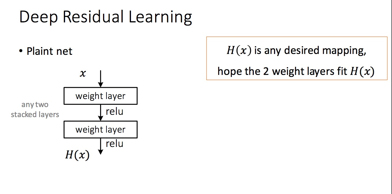 Deeper perspective of Learning : Residual Networks (ResNet)