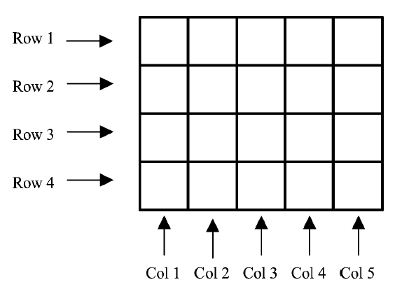 how to make a column array in matlab