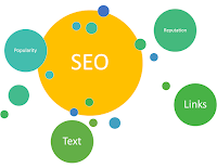 SEO An Overview