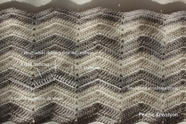 christinas-ripple-Zig zag örgü battaniyenin yapımı-crochet granny ripple blanket