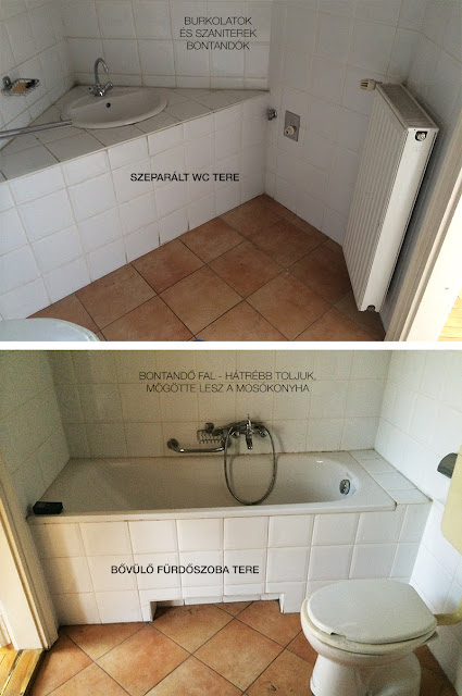 Manzard9 - bathroom - makeover list