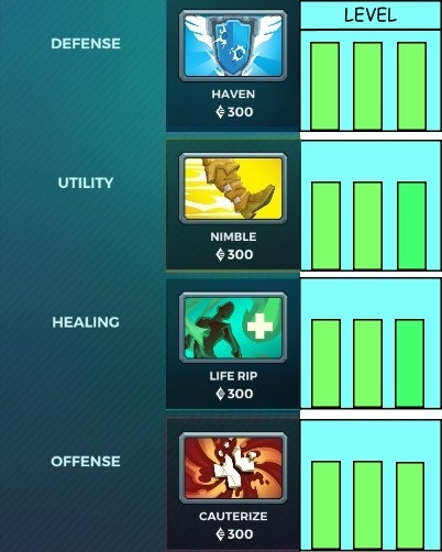 items for drogoz