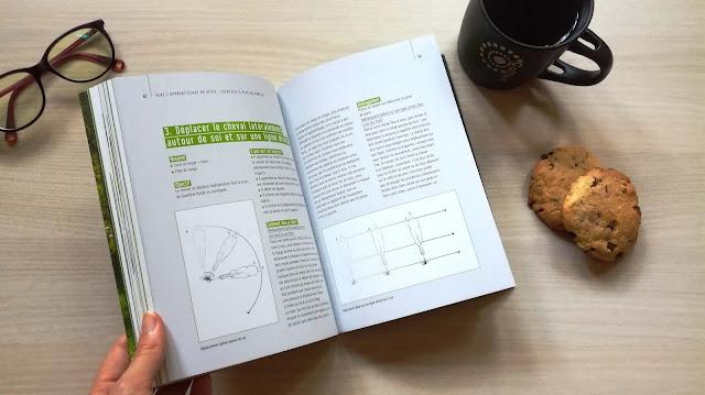 Exemple d'une page du livre avec un schéma représentant l'exercice de rotation autour du cavalier