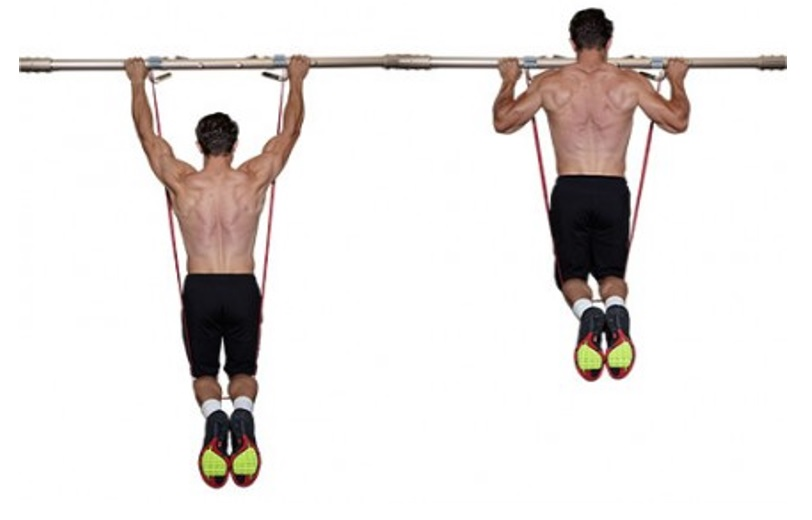 Band assisted chin-up