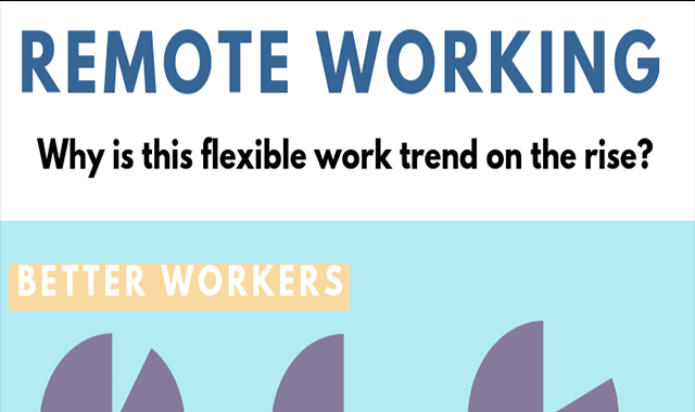 Remote Working – Why is this Flexible Work Trend on the Rise?