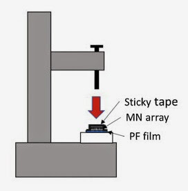 Diagram showing microneedle insertion test using the TA.XTplus