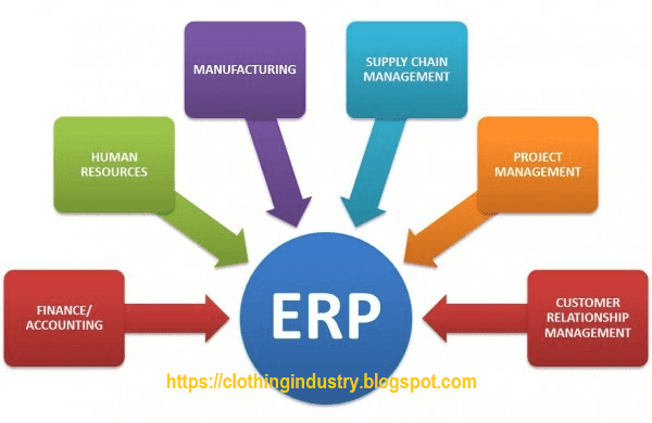 Application areas of ERP