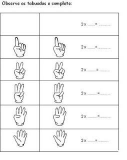 Educacao Especial Aee Sugestoes De Atividades Matematicas Para