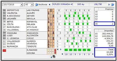 Resultados de los partidos correspondientes a la jornada numero 45 de la quiniela