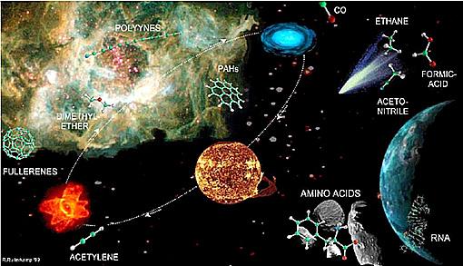 Los ingredientes para la vida se han encontrado en varios cometas