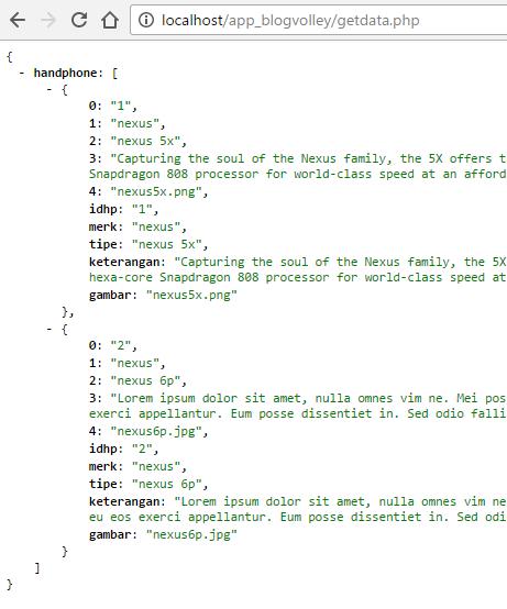 Volley Menampilkan Data Dari Database Mysql Ke Aplikasi Android Blog Setya Aji