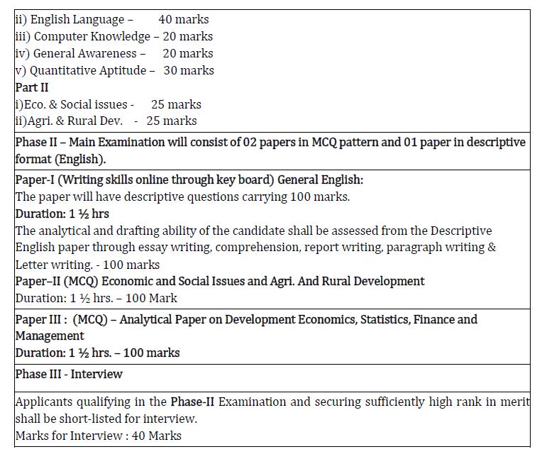 NABARD Exam Pattern And Syllabus