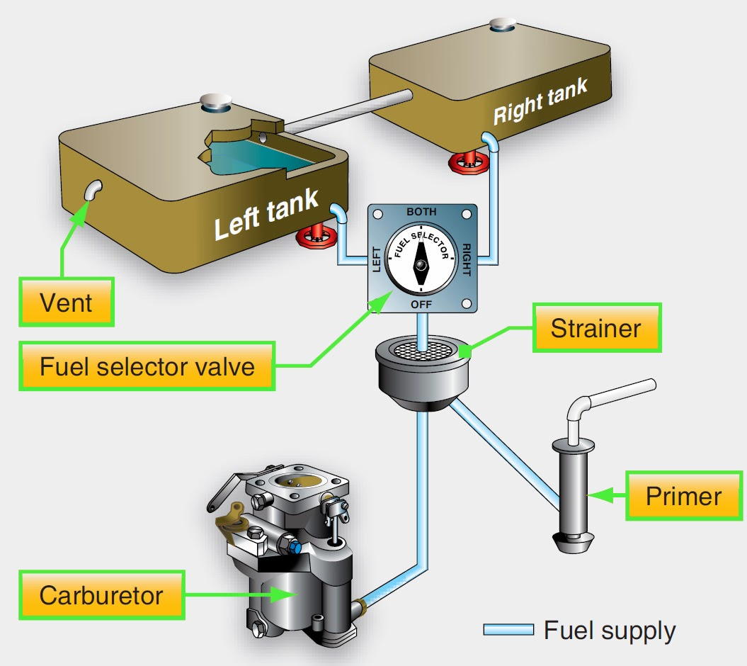 1990 f150 fuel pump wiring diagram single tank