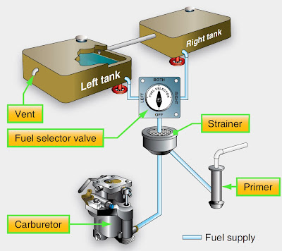 aircraft fuel system image