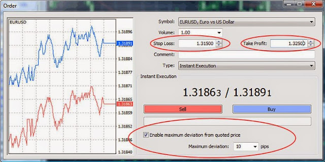 Instant execution forex
