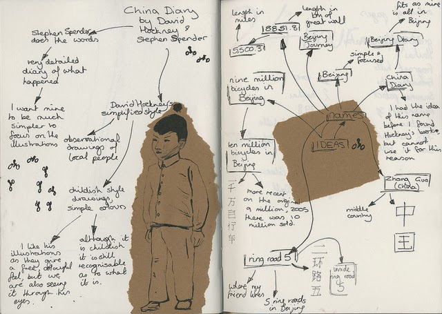 how to mind map for essay writing ncad it learning support photograph of two pages in a fashion designer s notebook
