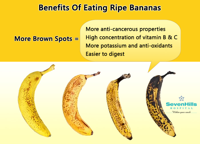15 Reasons Why Eating Bananas Is Good For You - Sevenhills -1990