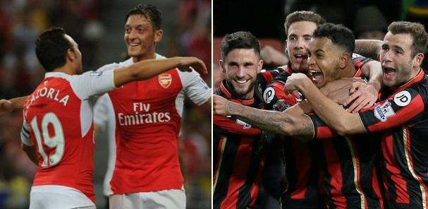 Arsenal vs Crystal Palace Live Stream English Premier League Match