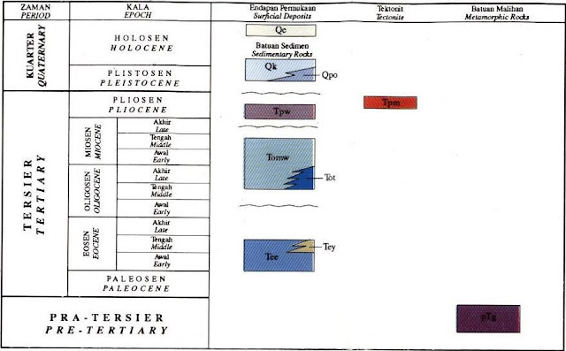 Satuan Peta Geologi Kepulauan Kai dan Tayandu, Maluku