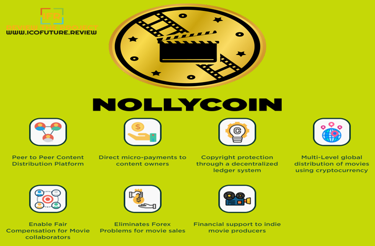 ICO Review Nollycoin: A Decentralized Ecosystem For Movie Distribution