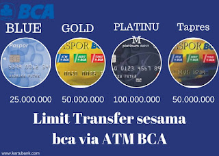 Limit Transfer ATM BCA Blue, Gold, Platinum, Tapres, Xpresi