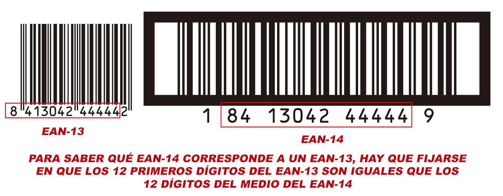 Etiquetas Con Códigos De Barras Necesita Etiquetas Con Códigos De Barras