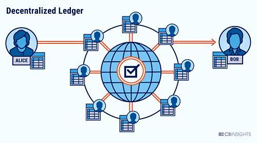 blockchain-ledger.jpg