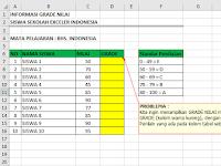 Fungsi If Excel - Multi If
