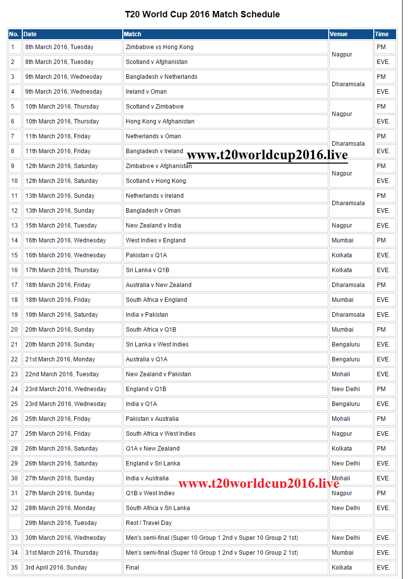 World t20 time pdf icc table