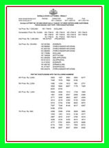 Kerala Lottery Results 13-11-2020 Nirmal NR-198