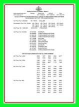 Kerala Lottery Results 06-11-2020 Nirmal NR-197