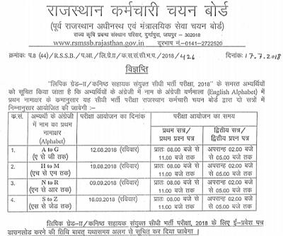 Rajasthan LDC Admit Card 2018